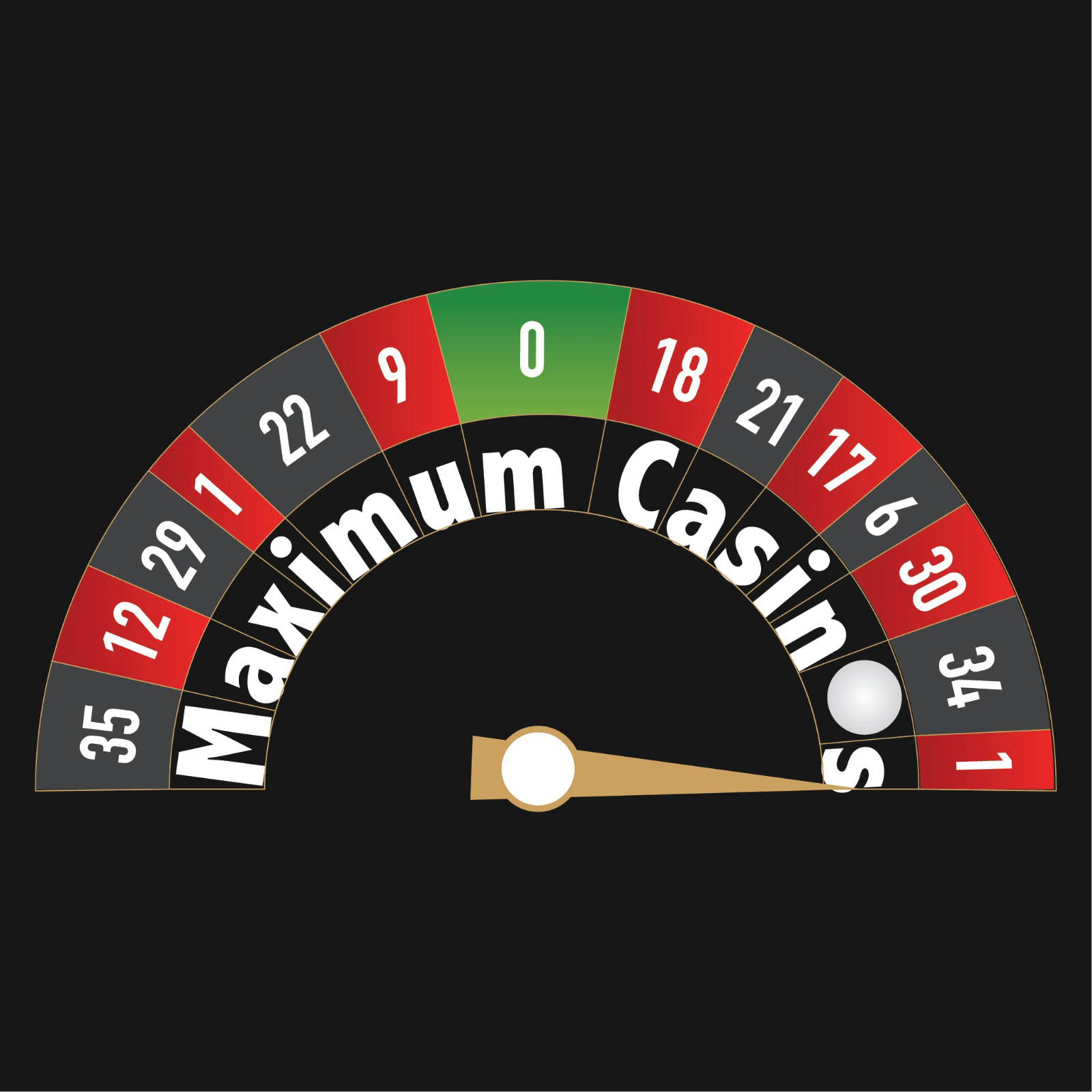 https://maximumcasinos.com/credit-card-casinos/